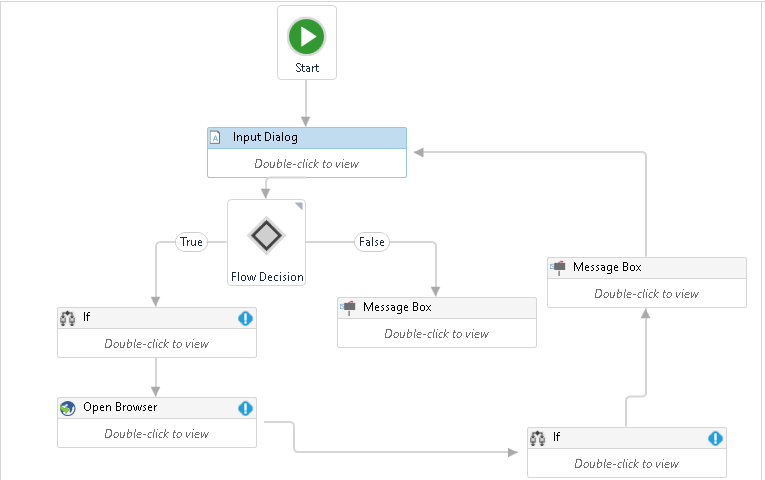 Sample of UiPath based automation processes