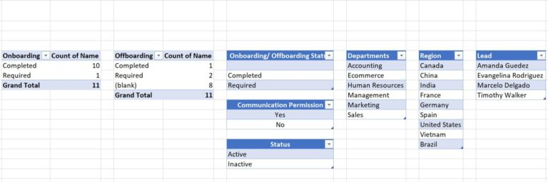 Configurations to the free volunteer database template