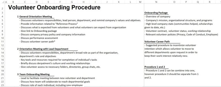 Onboarding checklist for the free volunteer database