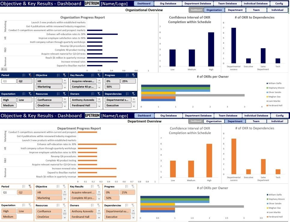 Premium objectives and key results dashboard 1