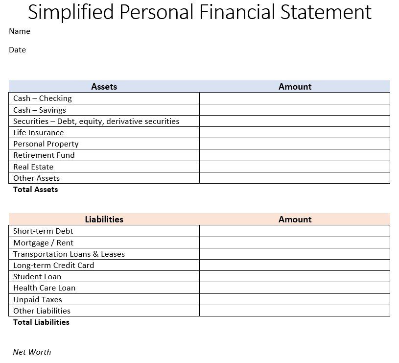 sample view of the simplified personal financial statement document