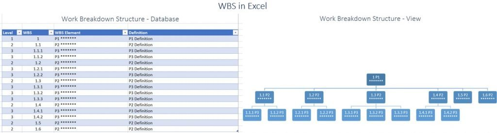 wbs in excel