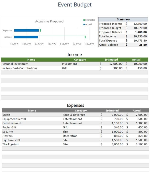 event budget template overview
