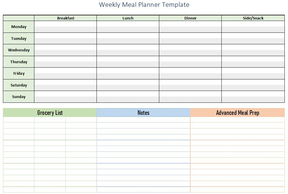 weekly meal planner overview