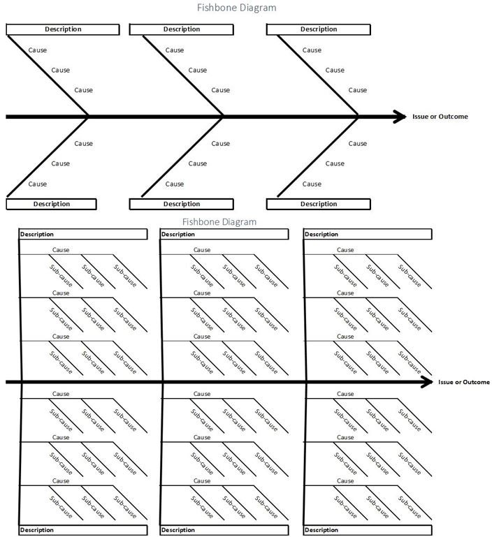 fishbone diagram overview with both versions
