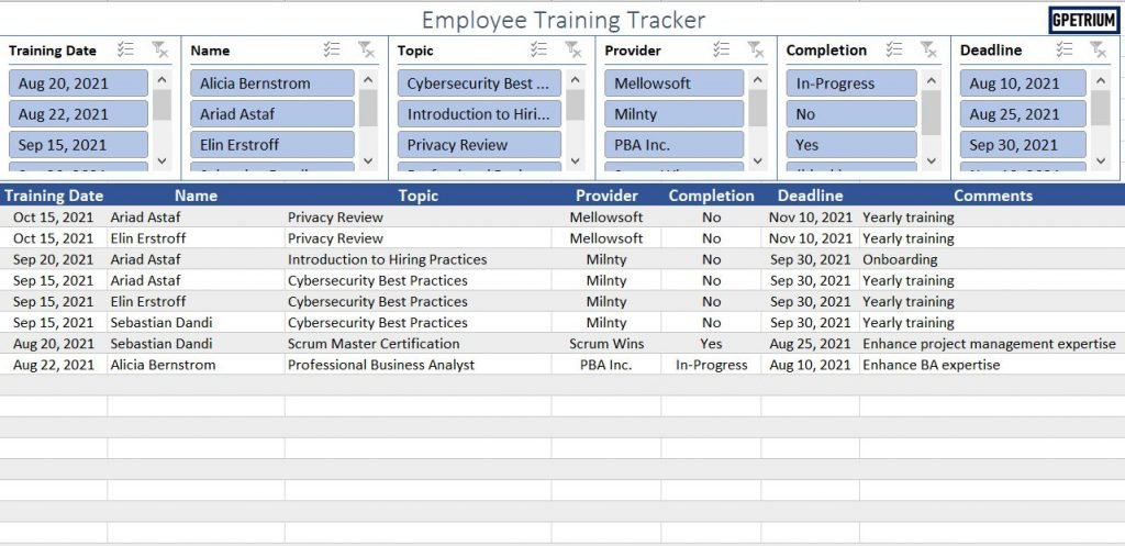 employee training tracker overview