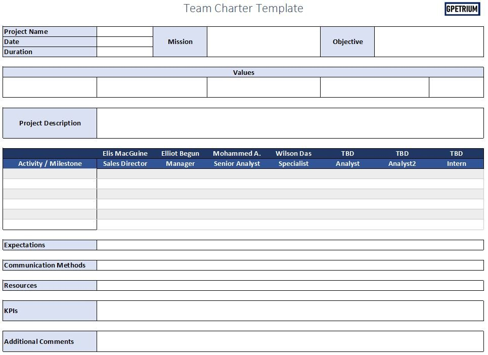 team charter template overview